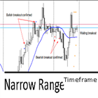 Narrow Range Timeframe