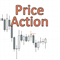 Price action finder