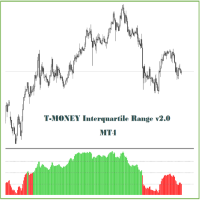 TMoney Interquartile Range II