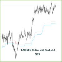 TMoney Median with Stoch