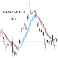 TMoney TrendCycle