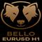 Bello EurUsd h1