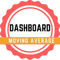 Dashboard Moving Average mt5