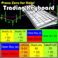 Free Trading Keyboard