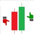 Maximum Minimum Candle Indicator