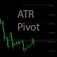 ATR Pivot