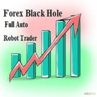Forex Black  Hole