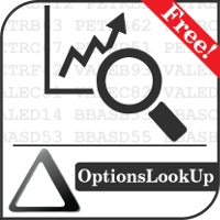 OptionsLookUp