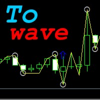 ToWave Indicator Demo