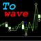 ToWave Indicator Demo