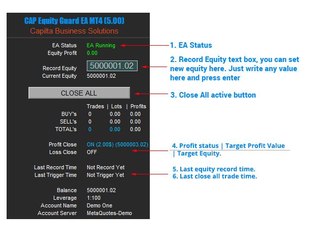 CAP Equity Guard EA MT5