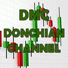 DMC Donchian Channel