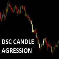 Dsc Candle Agression