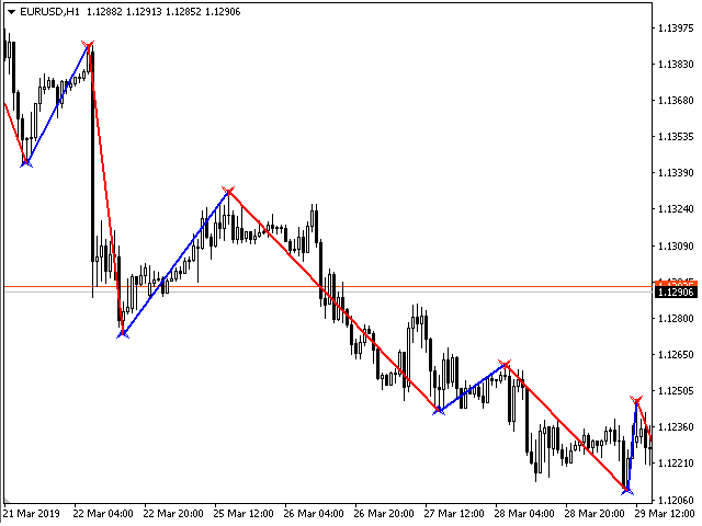 Fixed Event
