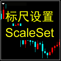 SetDatePricesScale