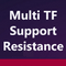 TrueSR Multi TF Support Resistance DEMO for MT4