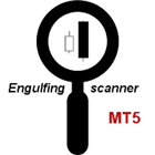 Engulfing scanner with RSI filter MT5