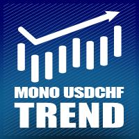Mono Trend usdchfEA