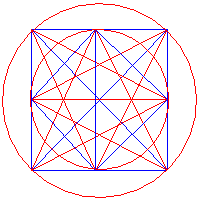 MT5 Gann Dynamic Square