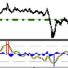 Austin Trend Oscillator