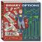 Binary Options Conqueror