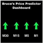 Bruces Price Predictor Dashboard