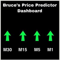 Bruces Price Predictor Dashboard