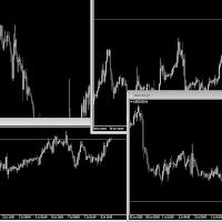 Chart Linking