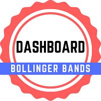 Dashboard Bollinger Bands Mt4