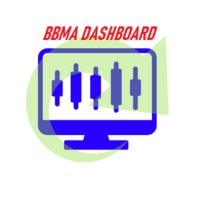 BBMA Dashboard Fx