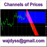 Channels of Prices