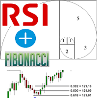 Fibonacci and RSI Demo version MQL5
