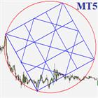 MT5 Dynamic Gann Box