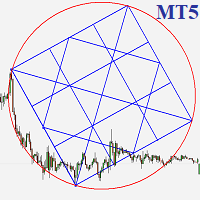 MT5 Dynamic Gann Box