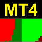 WF Multi MA MT4