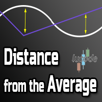 Distance from the Average