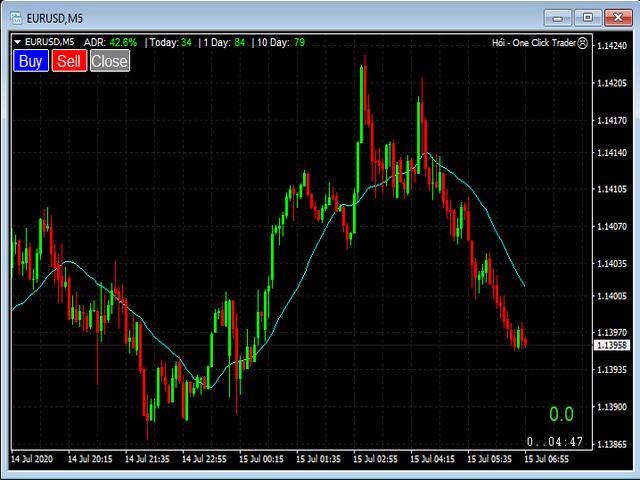 HD Capital One Click Trader