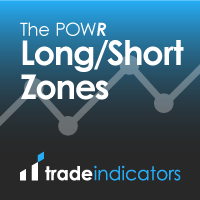 POWR Long Short Zones