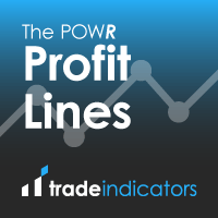 POWR Profit Lines with Buy and Sell Alerts