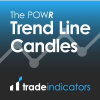 POWR Trend Line Candles