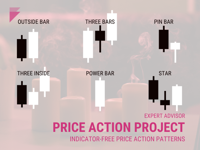 Price Action Project MT5