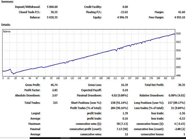 The Hedge Fund Demo