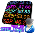 Currency Strength Meter Pro for EA MT5