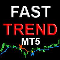 Fast Trend MT5
