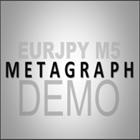 Metagraph Demo