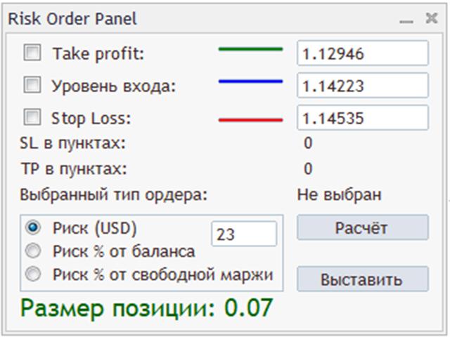 Risk Order Panel