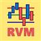 RVM Basis Indicator