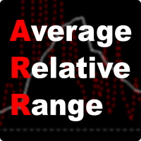 Average Relative Range