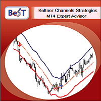 BeST Keltner Channels Strategies EA