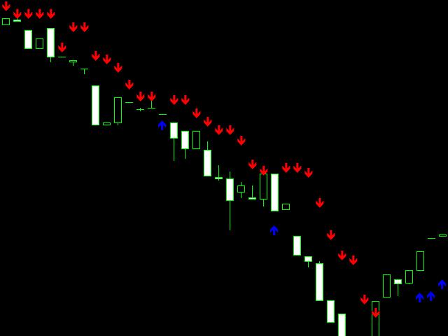 Binary Fx System